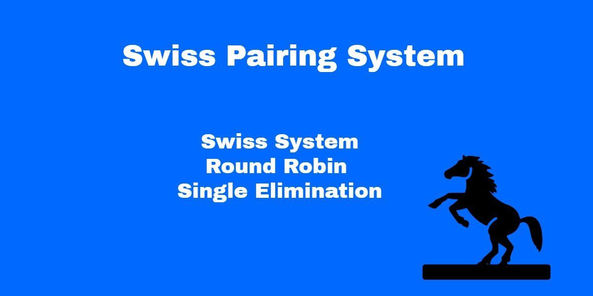Swiss Tournament Organizer